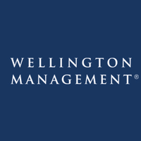 Wellington Wealth Management